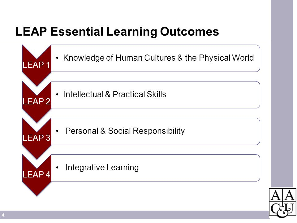 4 LEAP Essential Learning Outcomes LEAP 1 Knowledge of Human Cultures & the Physical World LEAP 2 Intellectual & Practical Skills LEAP 3 Personal & So