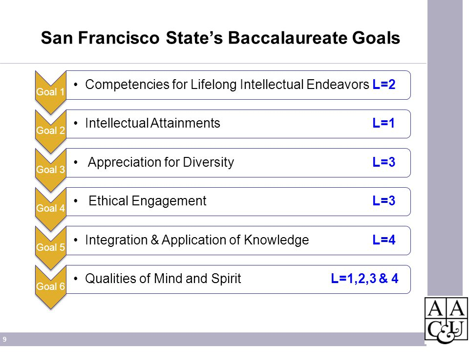 9 Goal 1 Competencies for Lifelong Intellectual Endeavors L=2 Goal 2 Intellectual Attainments L=1 Goal 3 Appreciation for Diversity L=3 Goal 4 Ethical