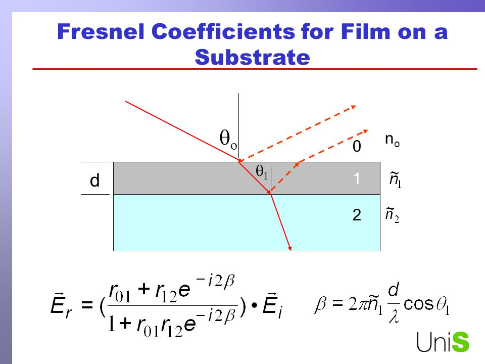 Fresnel Coefficients for Film on a Substrate o 1 d nono 1 2 0