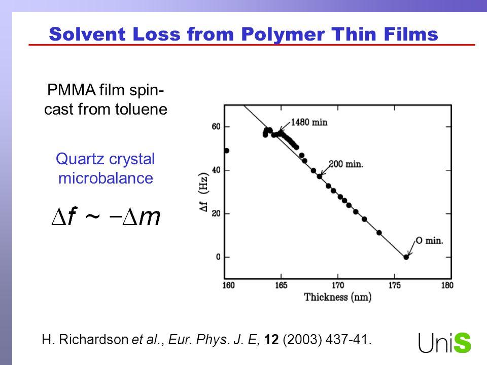 H. Richardson et al., Eur. Phys. J. E, 12 (2003) 437-41.