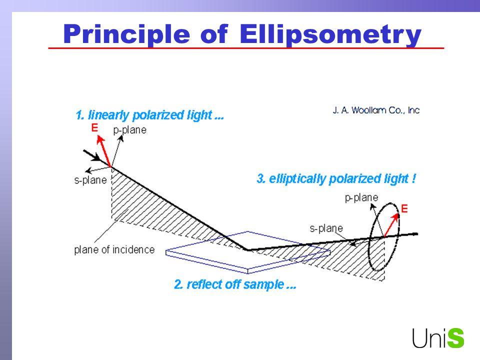 Wavelength range: 200 nm to 1200 nm Angular control polariseranalyser Spectroscopic Ellipsometer at the University of Surrey