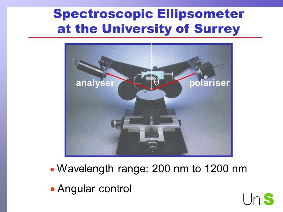 Determining the Glass Transition Temperature PS on Si h o ~ 100 nm TgTg Melt Glass Keddie et al., Europhys.