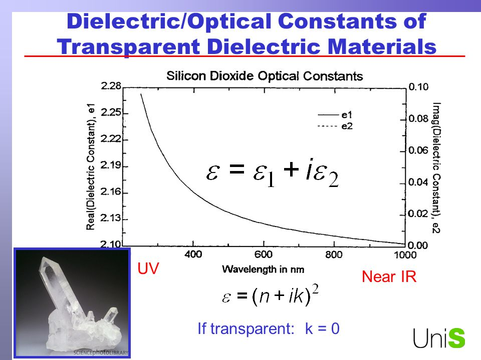 Dielectric/Optical Constants of Transparent Dielectric Materials If transparent: k = 0 UV Near IR