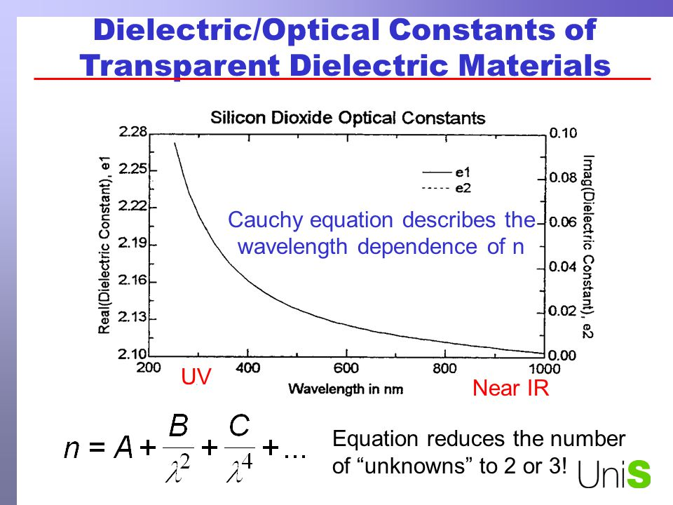 Dielectric/Optical Constants of Transparent Dielectric Materials UV Near IR Cauchy equation describes the wavelength dependence of n Equation reduces the number of unknowns to 2 or 3!