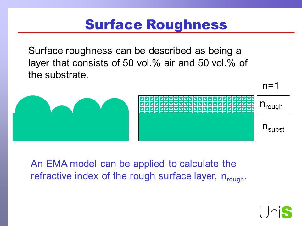Surface roughness can be described as being a layer that consists of 50 vol.% air and 50 vol.% of the substrate.
