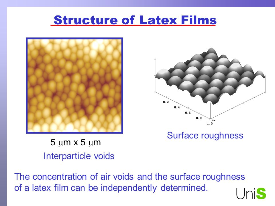 Structure of Latex Films 5 m x 5 m Interparticle voids Surface roughness The concentration of air voids and the surface roughness of a latex film can be independently determined.