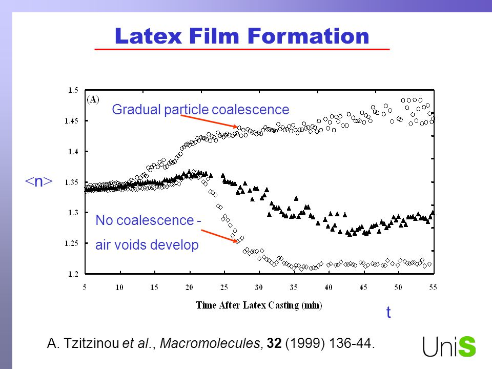 <n><n> t No coalescence - air voids develop Gradual particle coalescence Latex Film Formation A.