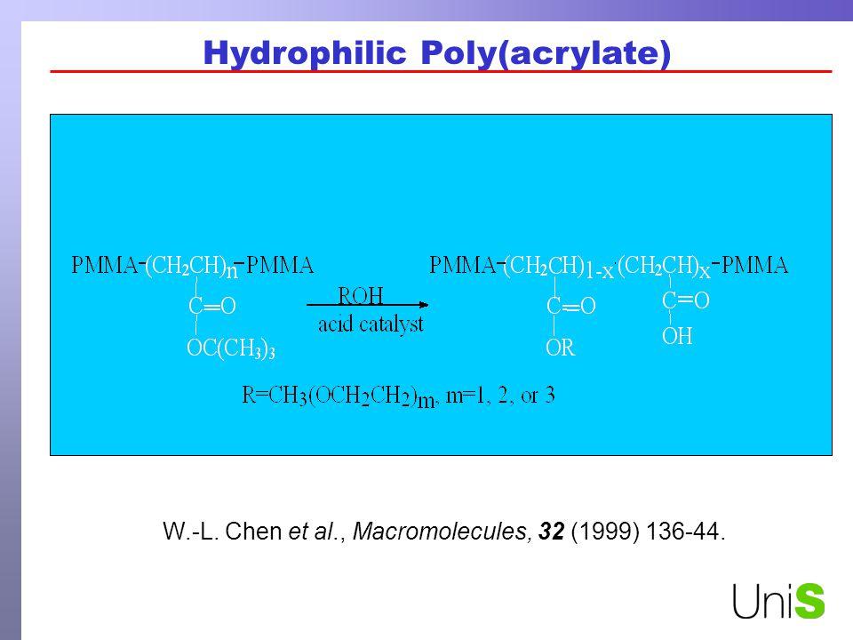 Hydrophilic Poly(acrylate) W.-L. Chen et al., Macromolecules, 32 (1999) 136-44.