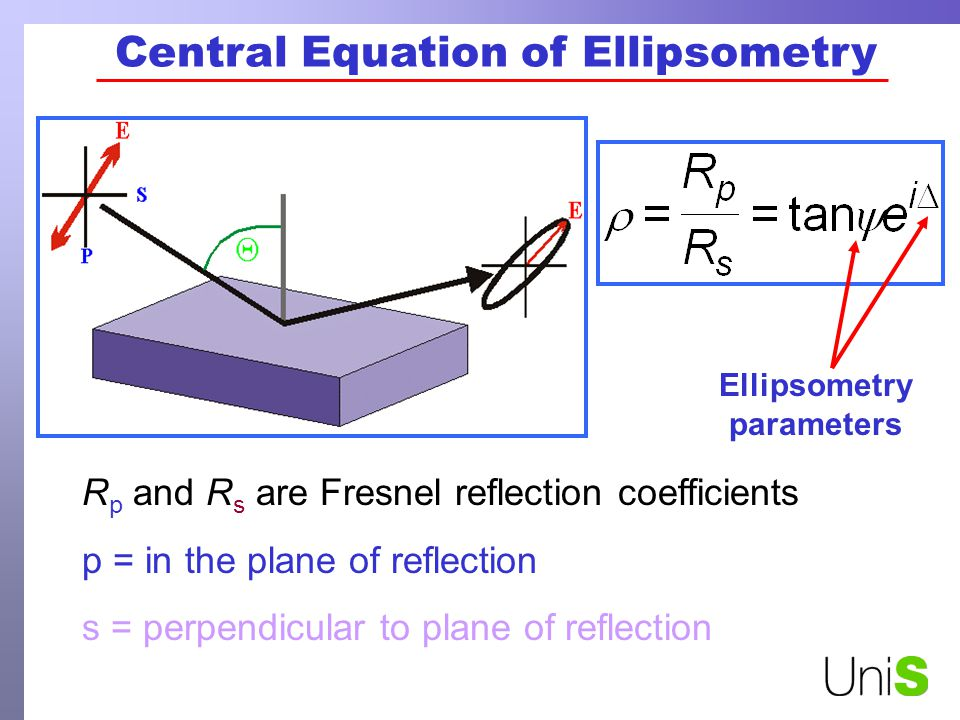 Optical Constants of Silicon