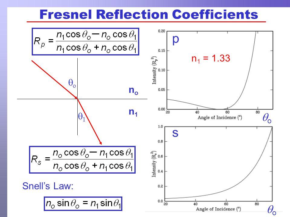 n1n1 nono o 1 s o Fresnel Reflection Coefficients Snells Law: p o n 1 = 1.33