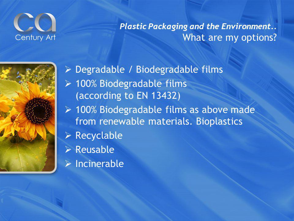 Plastic Packaging and the Environment.. What are my options.