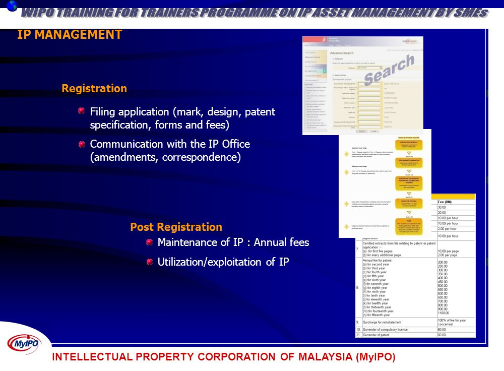INTELLECTUAL PROPERTY CORPORATION OF MALAYSIA (MyIPO) IP MANAGEMENT Registration Filing application (mark, design, patent specification, forms and fee