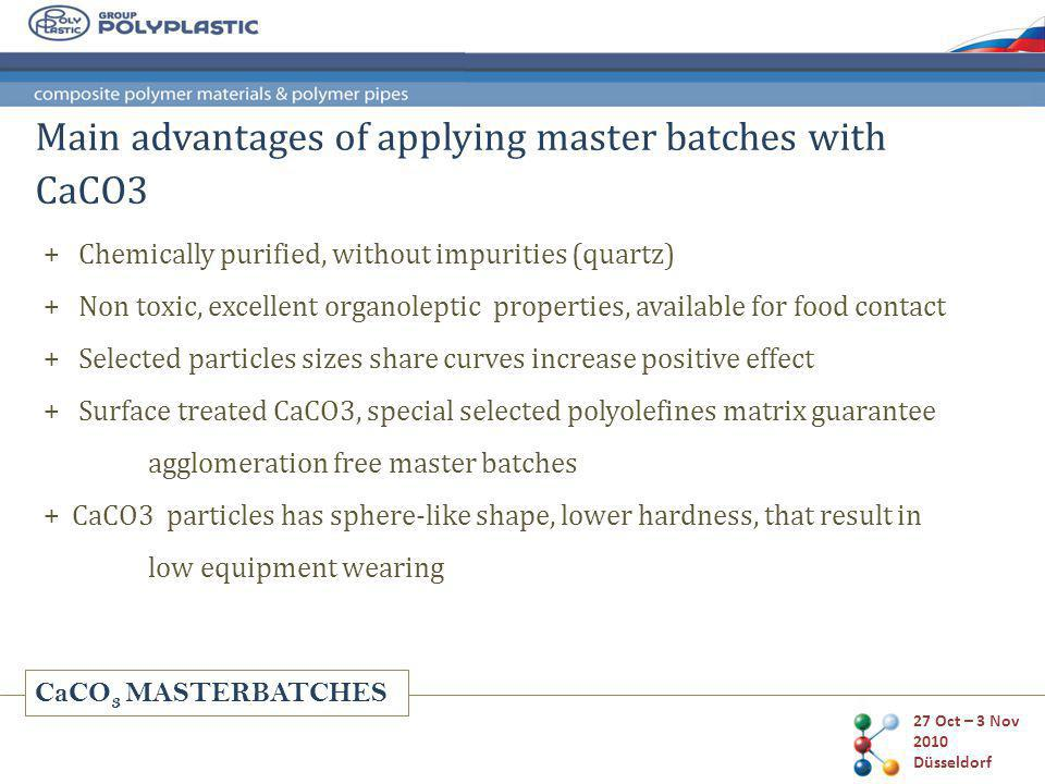 CaCO 3 MASTERBATCHES 27 Oct – 3 Nov 2010 Düsseldorf Main advantages of applying master batches with CaCO3 + Chemically purified, without impurities (quartz) + Non toxic, excellent organoleptic properties, available for food contact + Selected particles sizes share curves increase positive effect + Surface treated CaCO3, special selected polyolefines matrix guarantee agglomeration free master batches + CaCO3 particles has sphere-like shape, lower hardness, that result in low equipment wearing