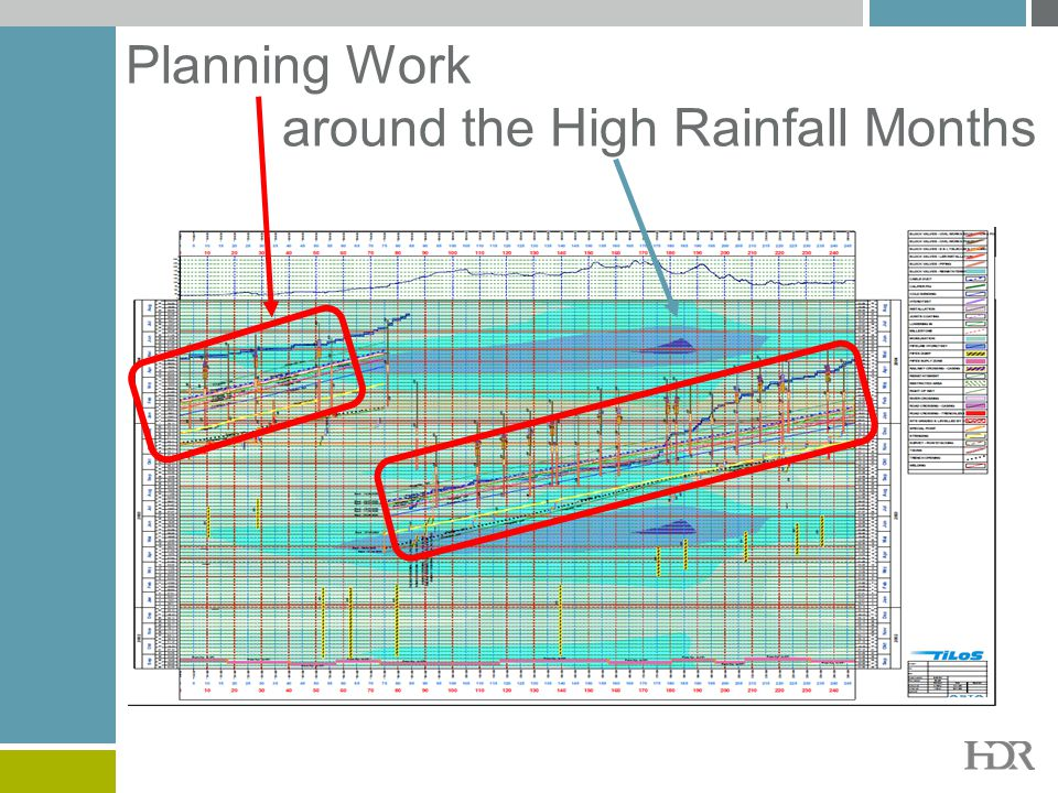 Planning Work around the High Rainfall Months