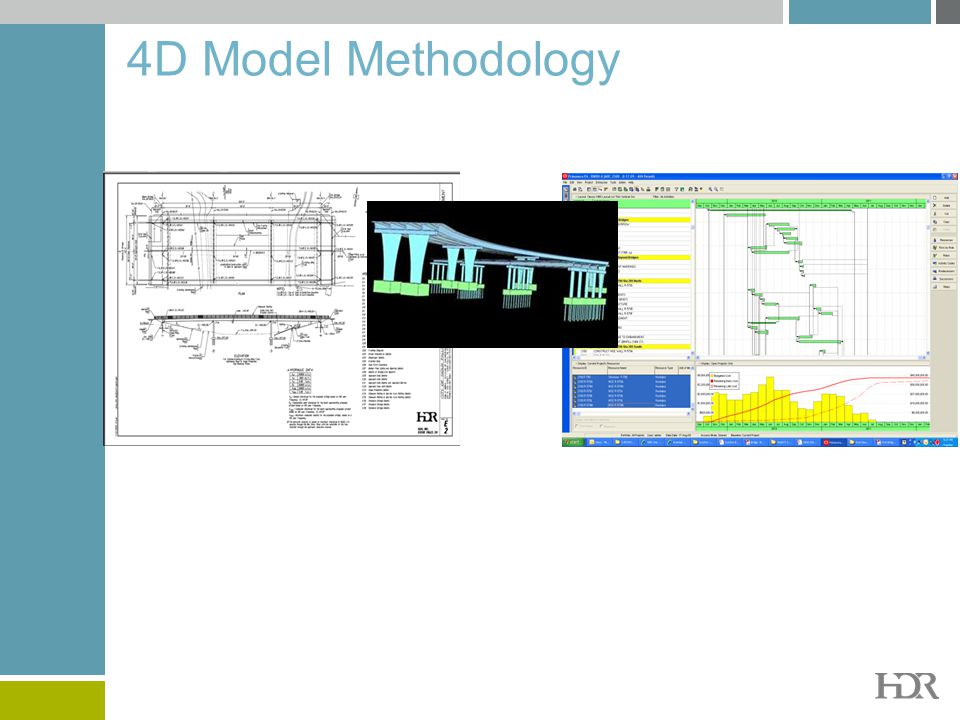 4D Model Methodology