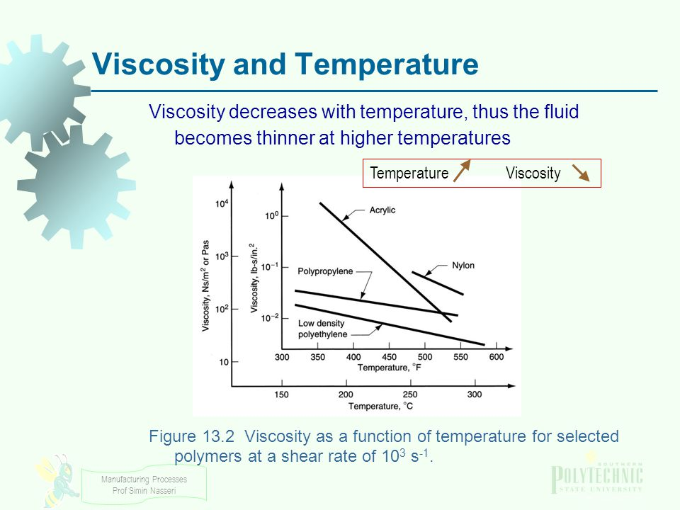 Manufacturing Processes Prof Simin Nasseri Viscosity and Temperature Viscosity decreases with temperature, thus the fluid becomes thinner at higher te