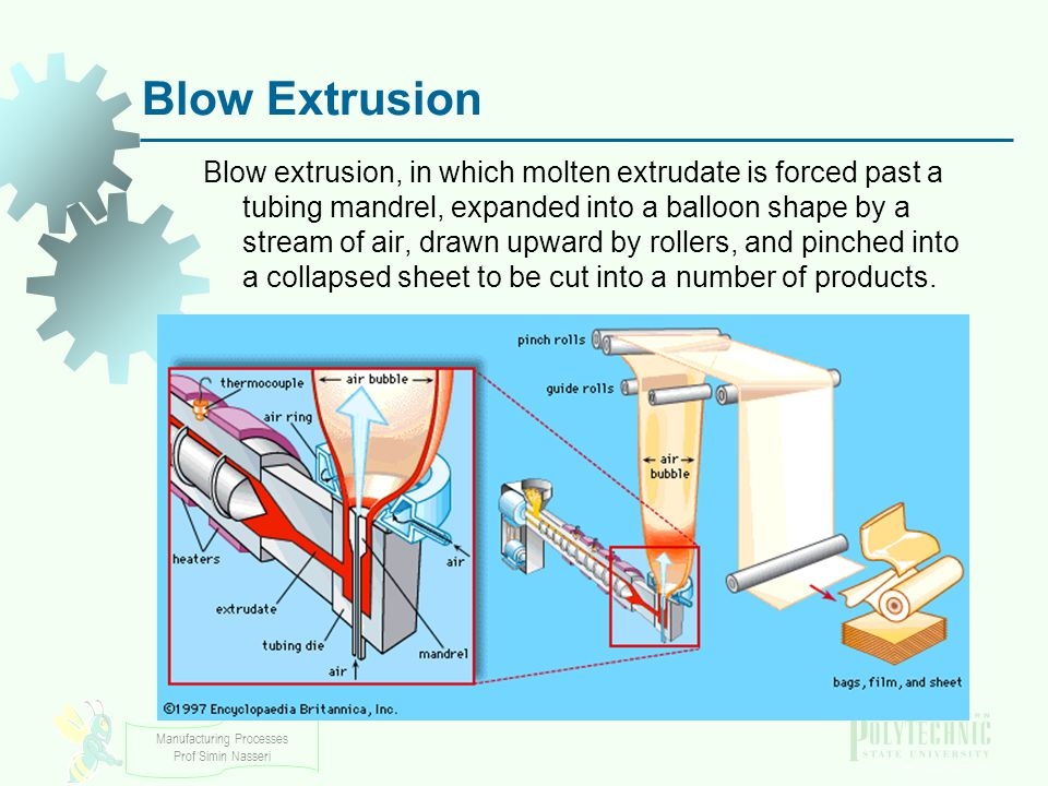 Manufacturing Processes Prof Simin Nasseri Blow Extrusion Blow extrusion, in which molten extrudate is forced past a tubing mandrel, expanded into a b