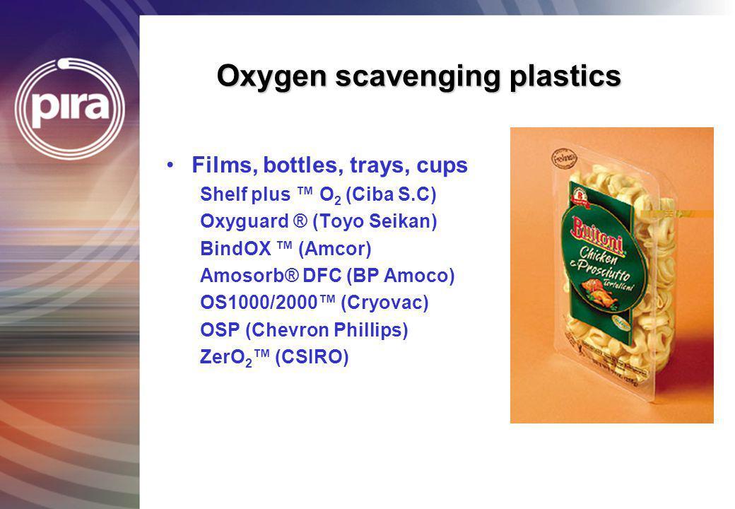 Oxygen scavenging plastics Films, bottles, trays, cups Shelf plus O 2 (Ciba S.C) Oxyguard ® (Toyo Seikan) BindOX (Amcor) Amosorb® DFC (BP Amoco) OS100