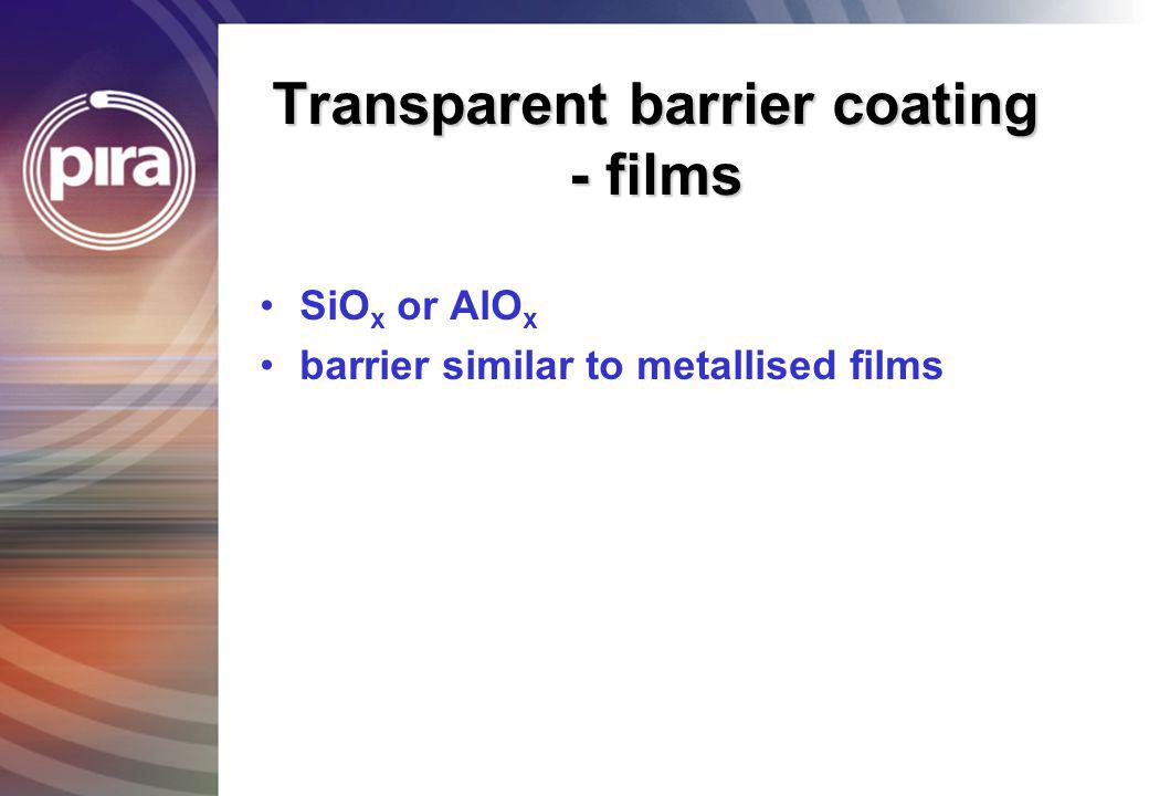 Transparent barrier coating - films SiO x or AlO x barrier similar to metallised films