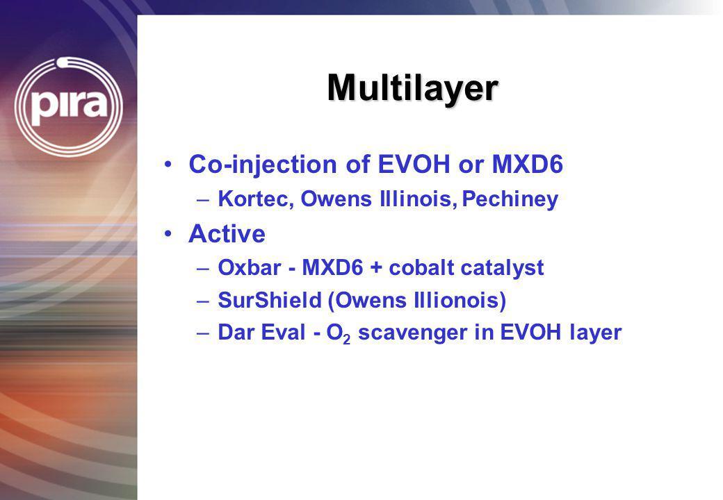Multilayer Co-injection of EVOH or MXD6 –Kortec, Owens Illinois, Pechiney Active –Oxbar - MXD6 + cobalt catalyst –SurShield (Owens Illionois) –Dar Eva