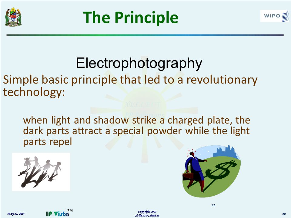 May 31, 2014 Copyright 2007 Xellect IP Solutions 20 The Principle Simple basic principle that led to a revolutionary technology: when light and shadow