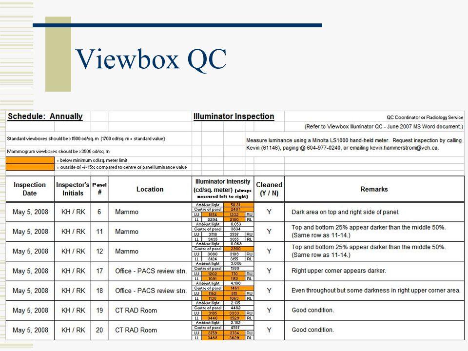Viewbox QC