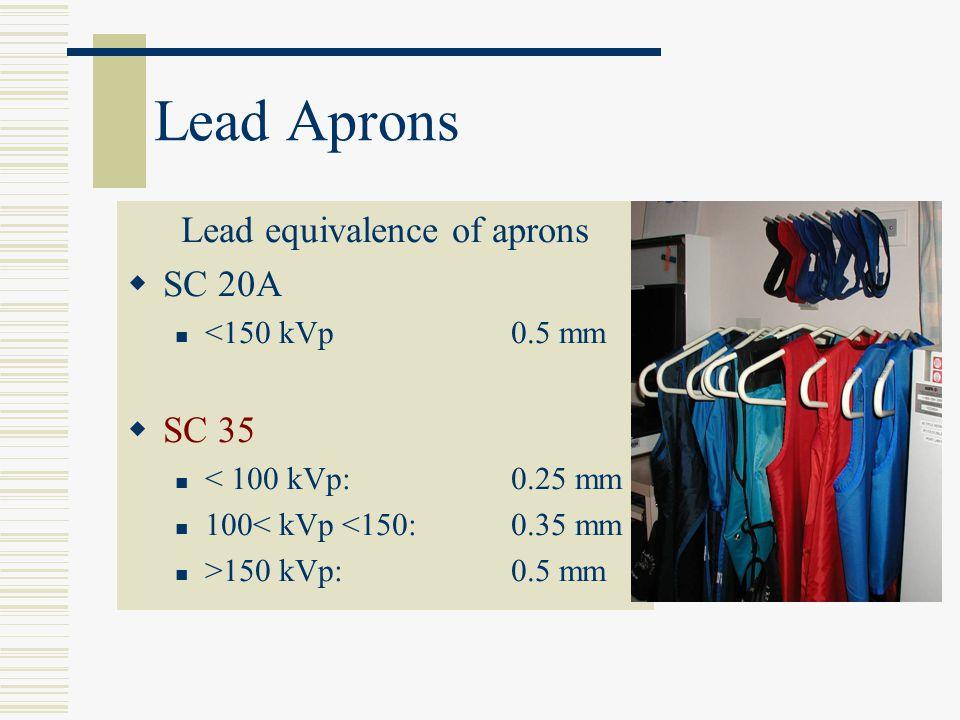 Lead Aprons Lead equivalence of aprons SC 20A <150 kVp0.5 mm SC 35 < 100 kVp: 0.25 mm 100< kVp <150: 0.35 mm >150 kVp: 0.5 mm