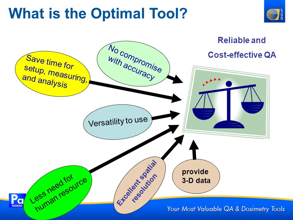 No compromise with accuracy Less need for human resource Save time for setup, measuring, and analysis Versatility to use Reliable and Cost-effective Q