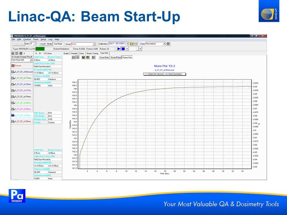 Linac-QA: Beam Start-Up