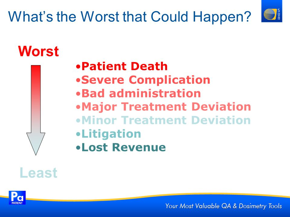 Whats the Worst that Could Happen? Patient Death Severe Complication Bad administration Major Treatment Deviation Minor Treatment Deviation Litigation