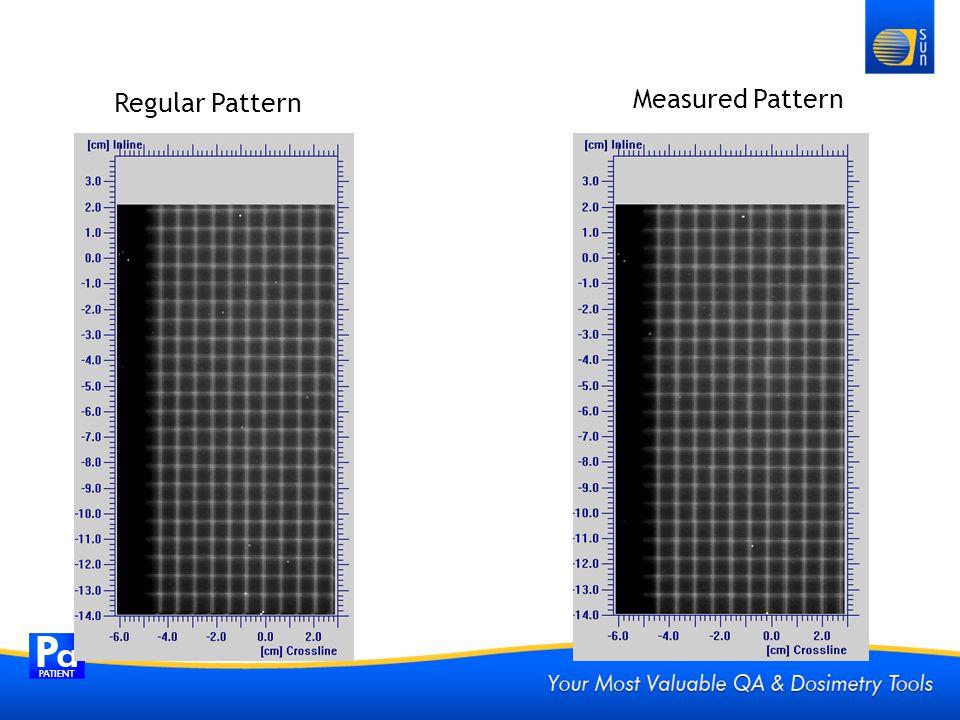 Regular Pattern Measured Pattern