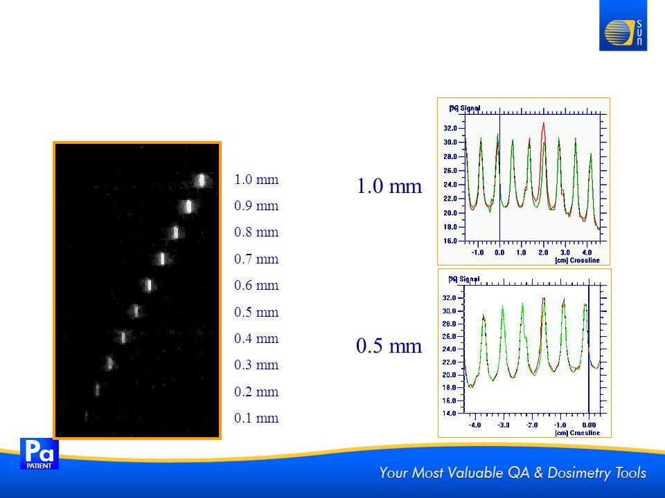 1.0 mm 0.9 mm 0.8 mm 0.7 mm 0.6 mm 0.5 mm 0.4 mm 0.3 mm 0.2 mm 0.1 mm 1.0 mm 0.5 mm
