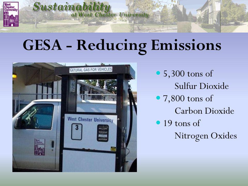 GESA - Reducing Emissions 5,300 tons of Sulfur Dioxide 7,800 tons of Carbon Dioxide 19 tons of Nitrogen Oxides