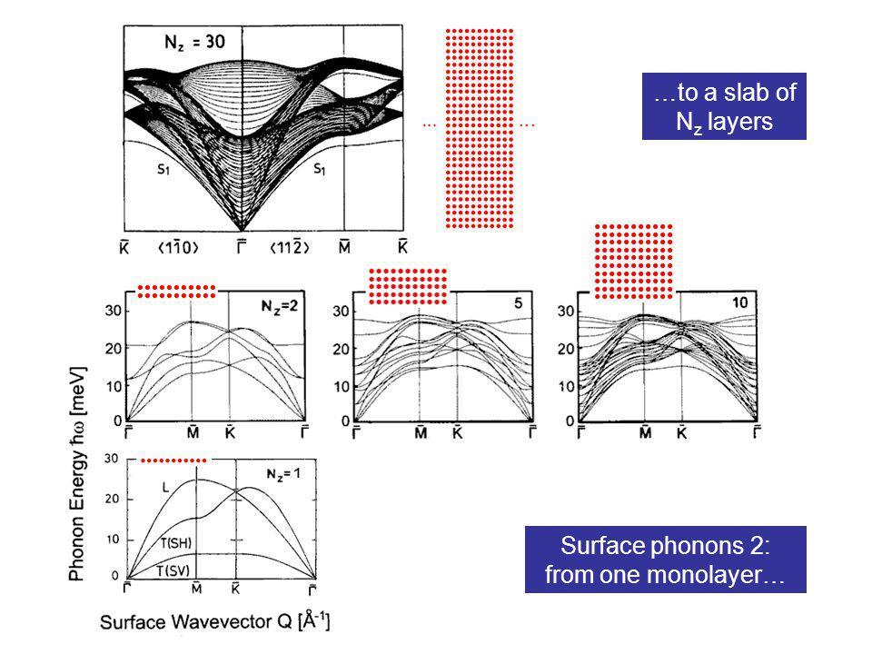 r l r(l 1 l 2 l 3, ) = l 1 a 1 + l 2 a 2 + l 3 a 3 + d( ) r l r(l 1 l 2 l 3, ) = l 1 a 1 + l 2 a 2 + d(l 3, ) interatomic potential force constant mat