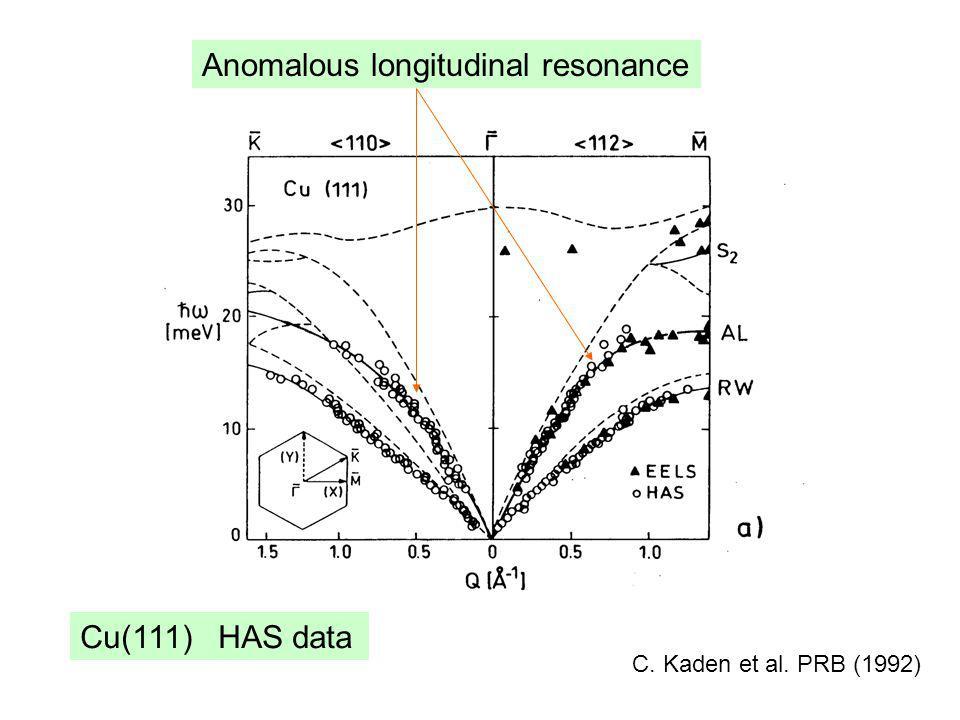 Rayleigh wave Longitudinal resonance Metals: Skin & Bones I Cu(111) HAS