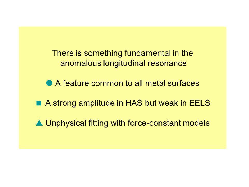 G. Benedek et al. PRB 1993 Cu(001) a giant resonance