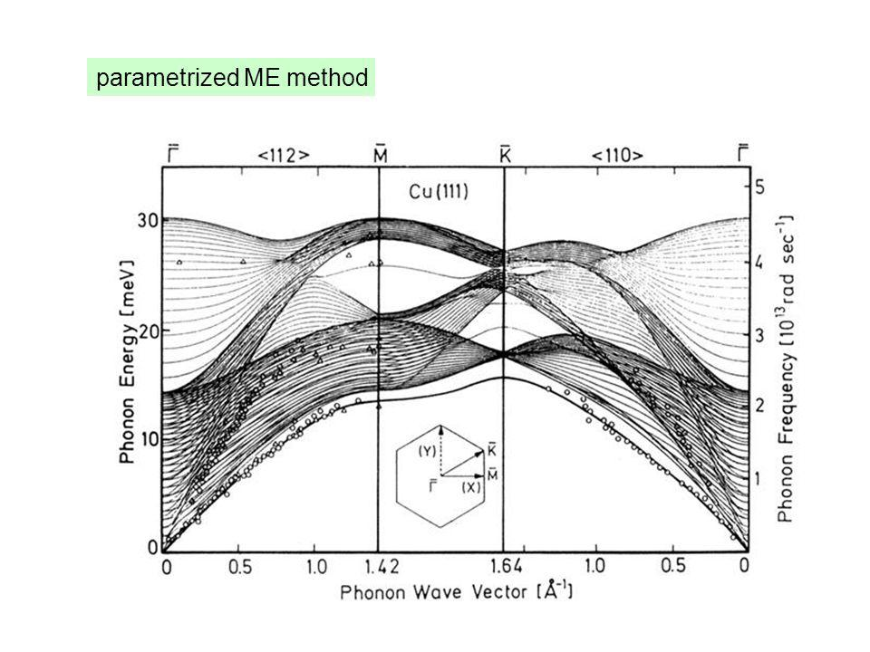 Density-functional Hellmann-Feynman vs. Multipole expansion k Kohn-Sham wavefunctions: