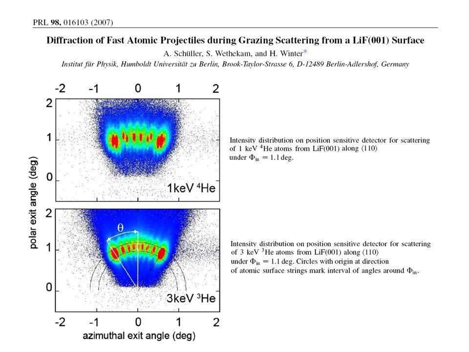 Bound-state resonances Frisch-Stern (1933) J. E. Lennard-Jones and A. F. Devonshire, Nature 137 (1936) 1069. I 00