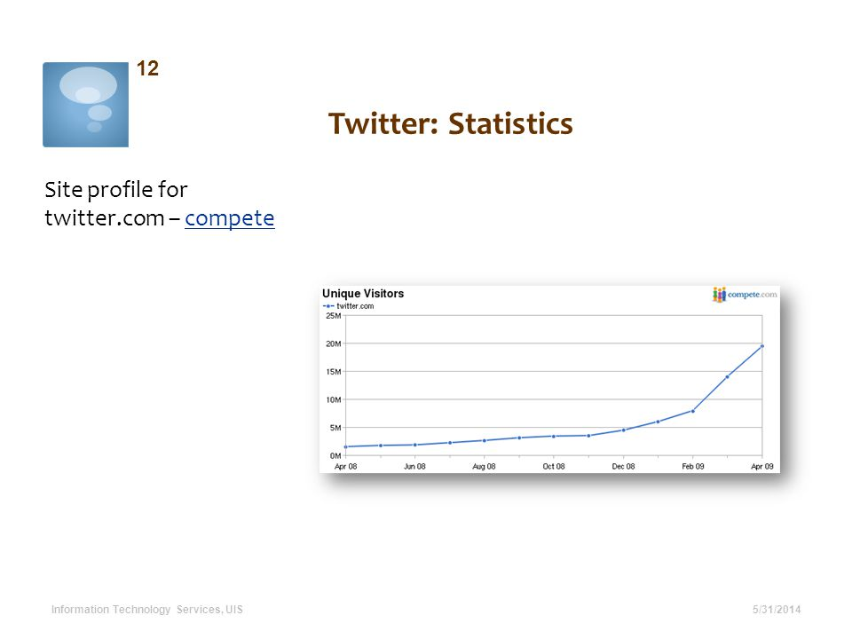 Twitter: Statistics Site profile for twitter.com – competecompete 5/31/2014 12 Information Technology Services, UIS