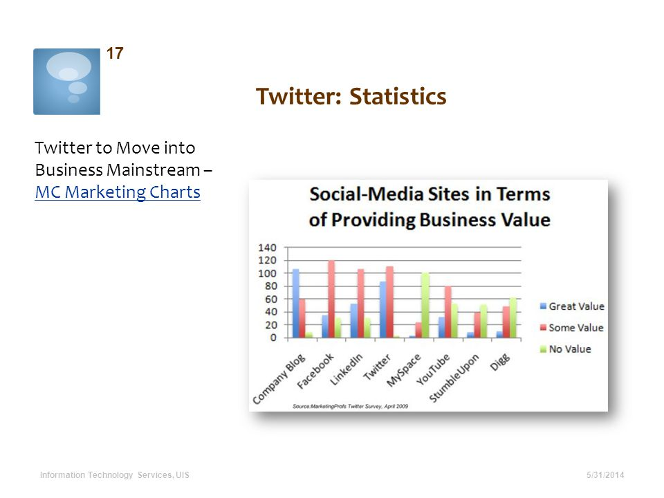 Twitter: Statistics Twitter to Move into Business Mainstream – MC Marketing Charts MC Marketing Charts 5/31/2014 17 Information Technology Services, UIS