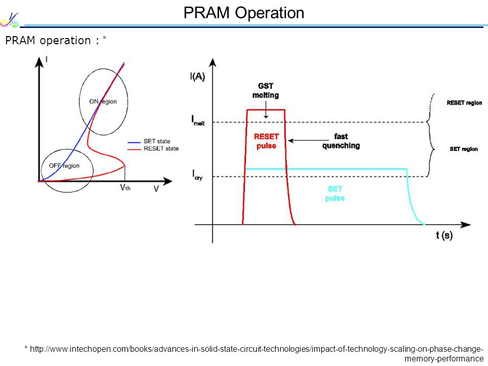 PRAM Operation PRAM operation : * * http://www.intechopen.com/books/advances-in-solid-state-circuit-technologies/impact-of-technology-scaling-on-phase