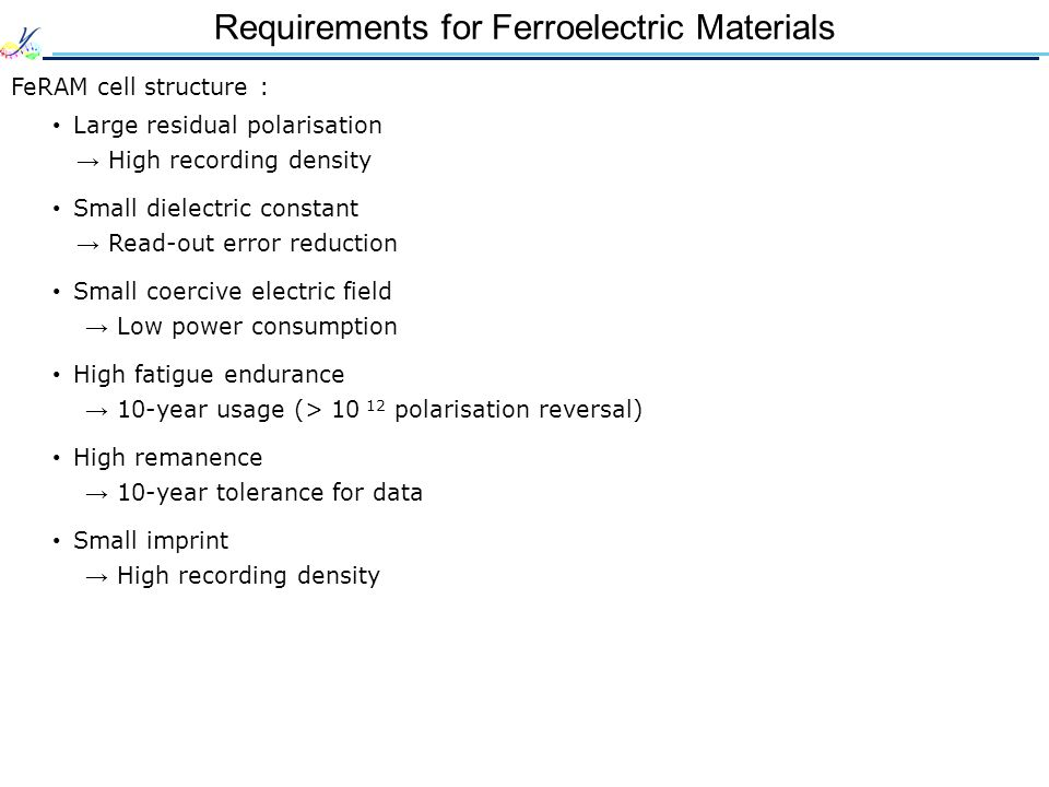 Requirements for Ferroelectric Materials FeRAM cell structure : Large residual polarisation High recording density Small dielectric constant Read-out