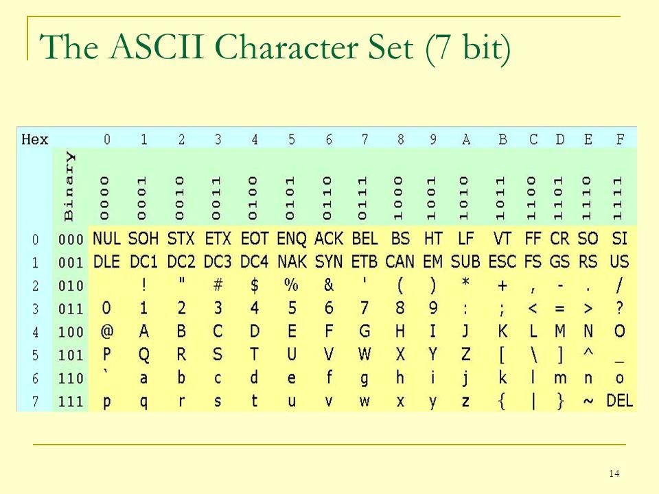 14 The ASCII Character Set (7 bit)