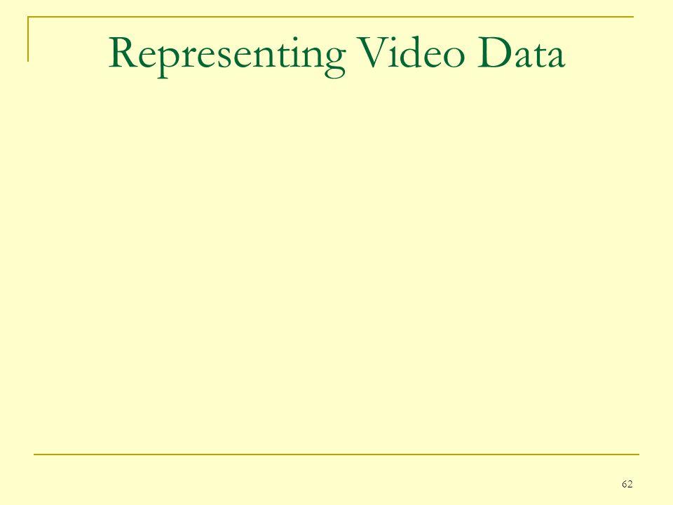 62 Representing Video Data
