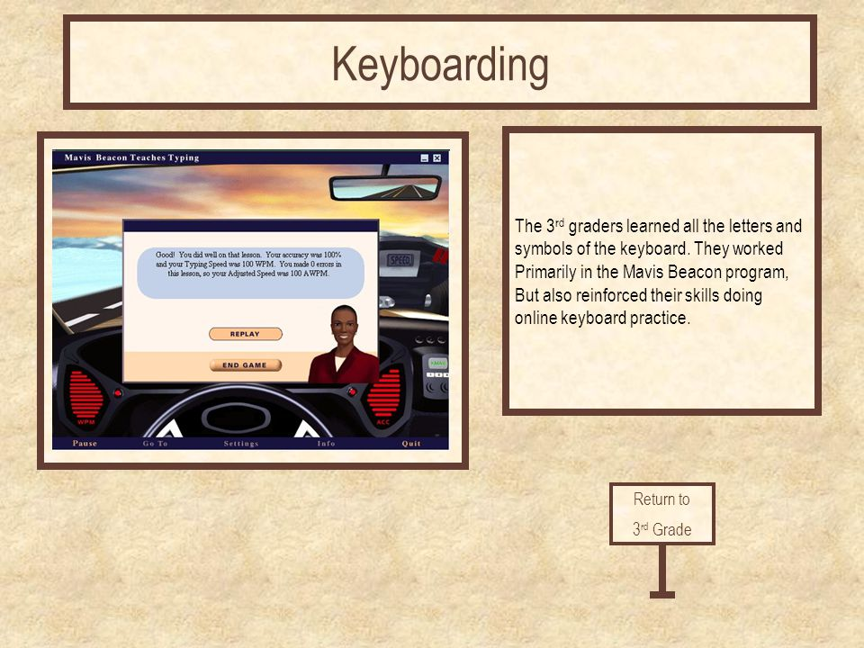 Return to 3 rd Grade Keyboarding The 3 rd graders learned all the letters and symbols of the keyboard. They worked Primarily in the Mavis Beacon progr