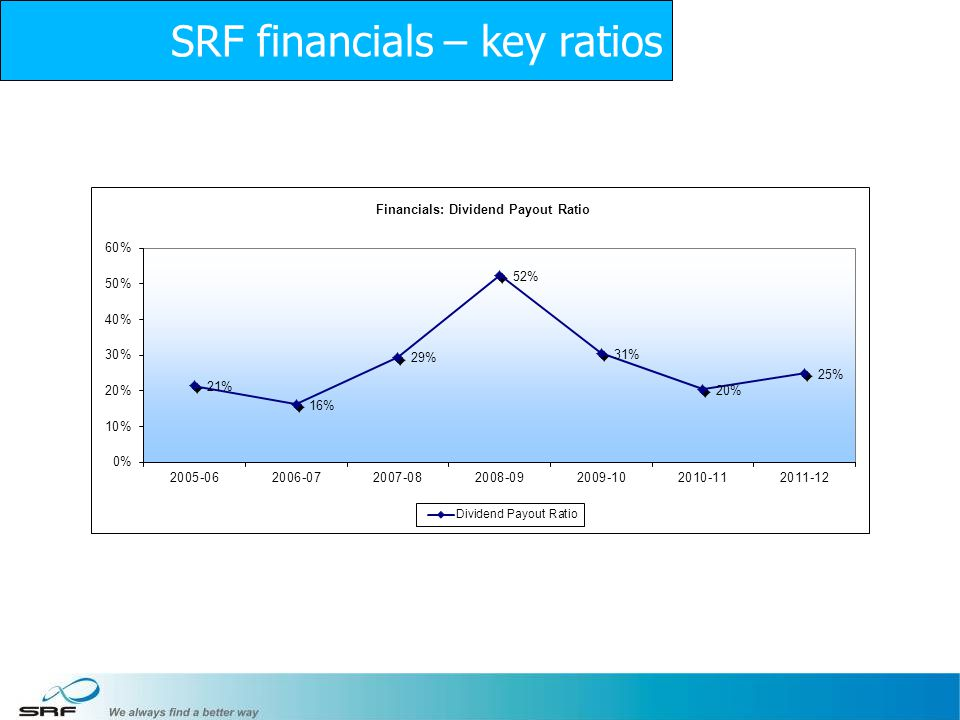 13 SRF financials – key ratios