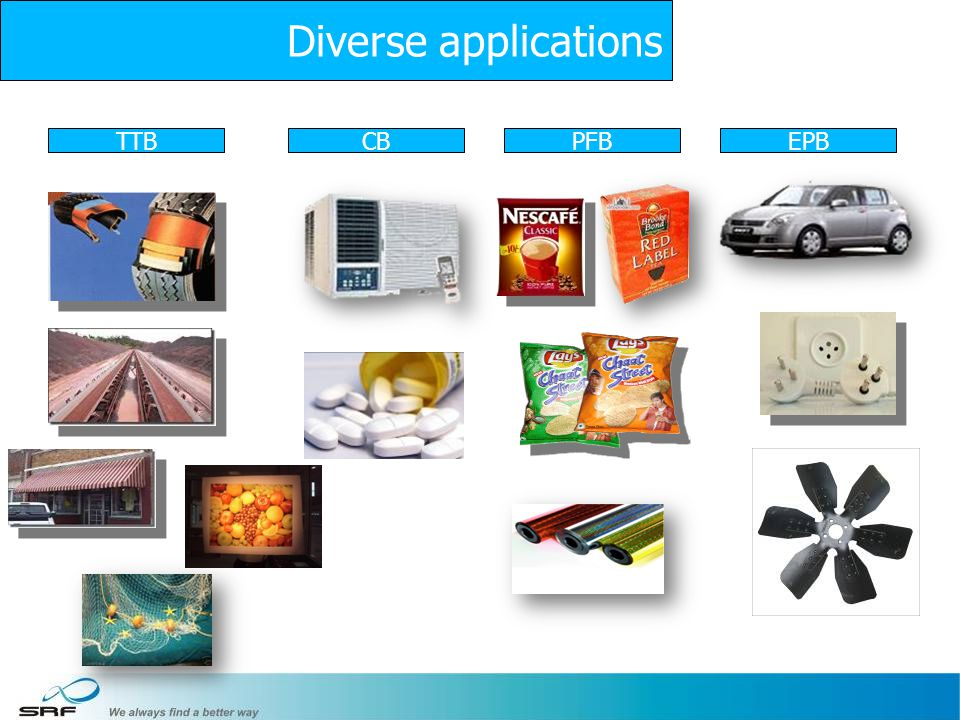 17 CBPFBEPBTTB Diverse applications