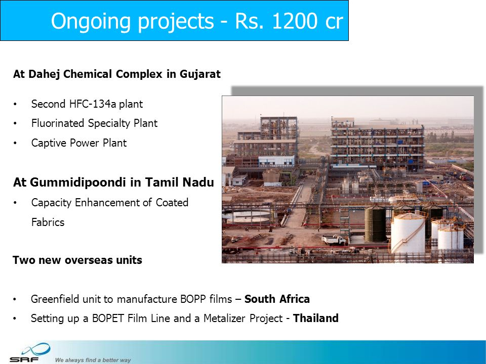 23 Ongoing projects - Rs. 1200 cr At Gummidipoondi in Tamil Nadu Capacity Enhancement of Coated Fabrics At Dahej Chemical Complex in Gujarat Second HF