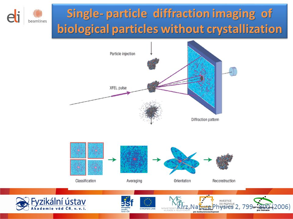 Kirz,Nature Physics 2, 799 - 800 (2006) Single- particle diffraction imaging of biological particles without crystallization