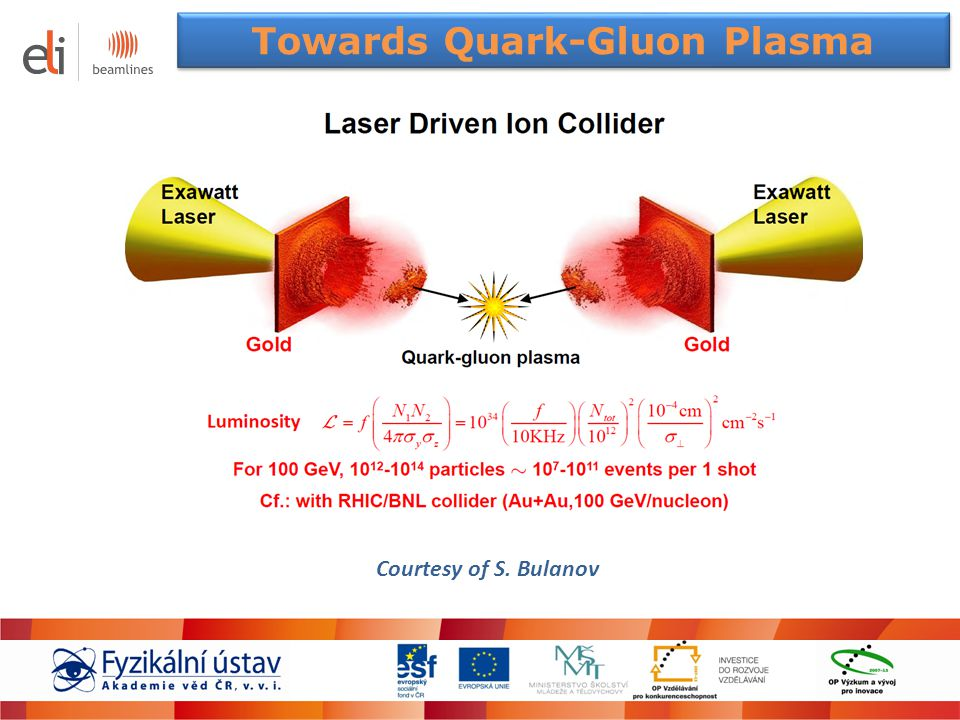 Courtesy of S. Bulanov Towards Quark-Gluon Plasma